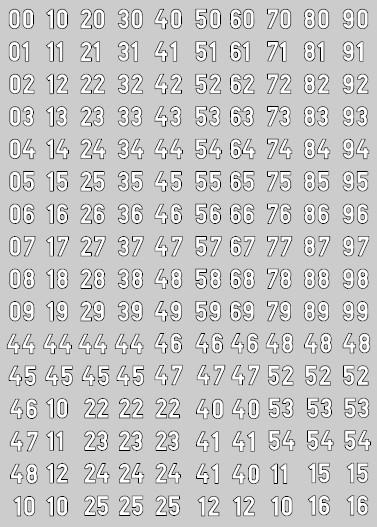 Decals Siebdruck Nummern Weiß H0 1:87